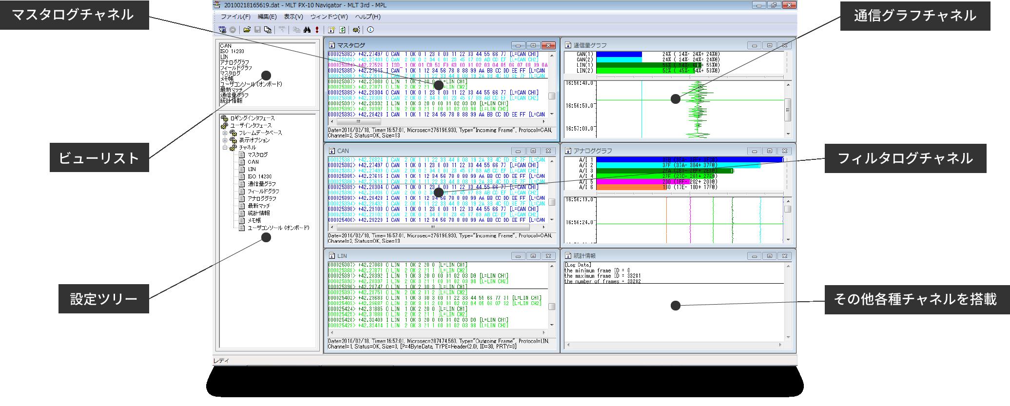 共通の操作性を実現した汎用的で多機能の統合テスト環境