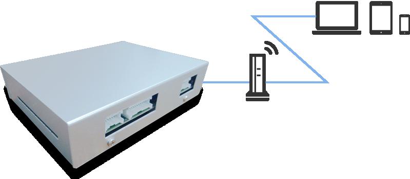Ethernet communication