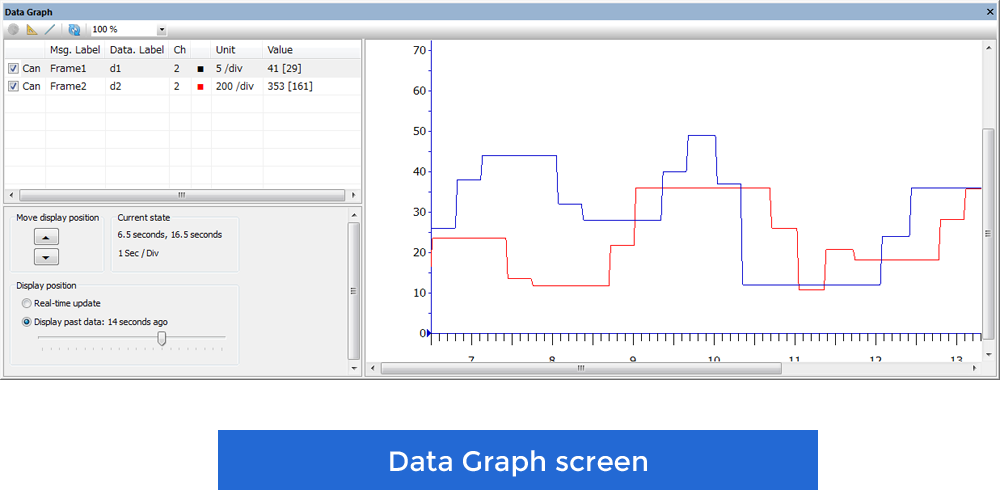 Data Graph screen