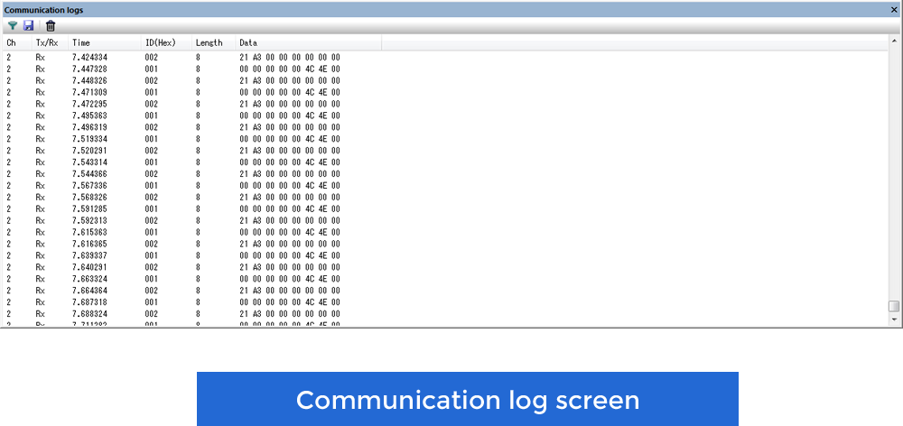 Communication log screen